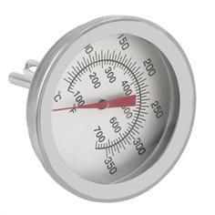 เครื่องวัดอุณหภูมิเตาอบ แบบยึดผนัง